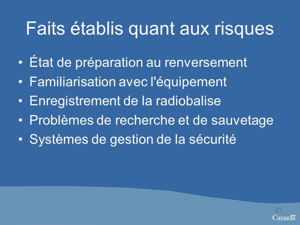 Faits établis quant aux risques État de préparation au renversement Familiarisation avec l équipement Enregistrement de la radiobalise Problèmes de recherche et de sauvetage Systèmes de gestion de la sécurité 21