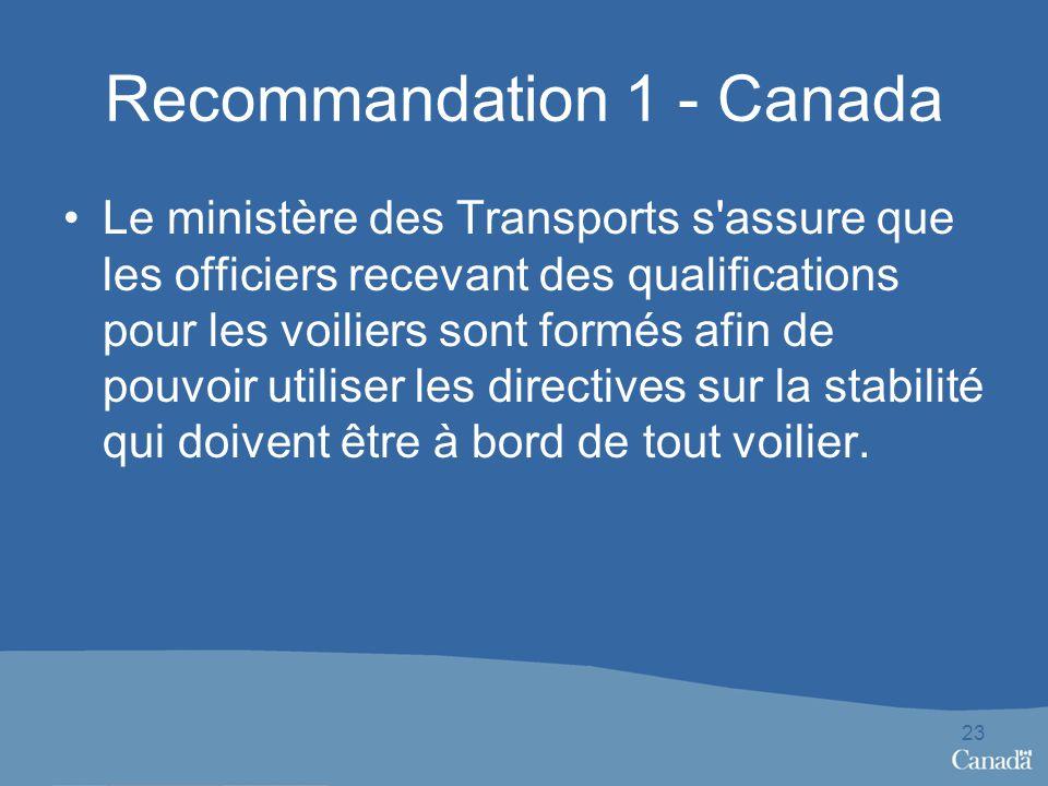 Recommandation 1 - Canada Le ministère des Transports s assure que les officiers recevant des qualifications pour les voiliers sont formés afin de pouvoir utiliser les directives sur la stabilité qui doivent être à bord de tout voilier.