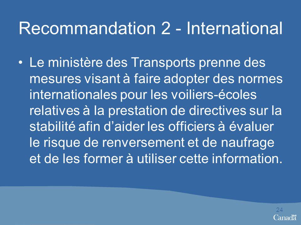 Recommandation 2 - International Le ministère des Transports prenne des mesures visant à faire adopter des normes internationales pour les voiliers-écoles relatives à la prestation de directives sur la stabilité afin daider les officiers à évaluer le risque de renversement et de naufrage et de les former à utiliser cette information.