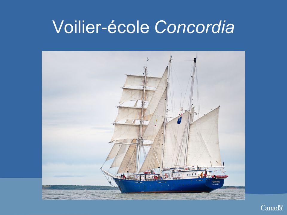 Voilier-école Concordia