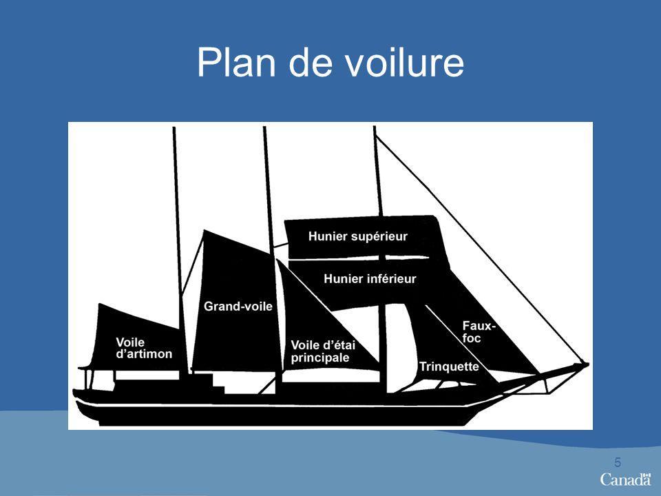Plan de voilure 5