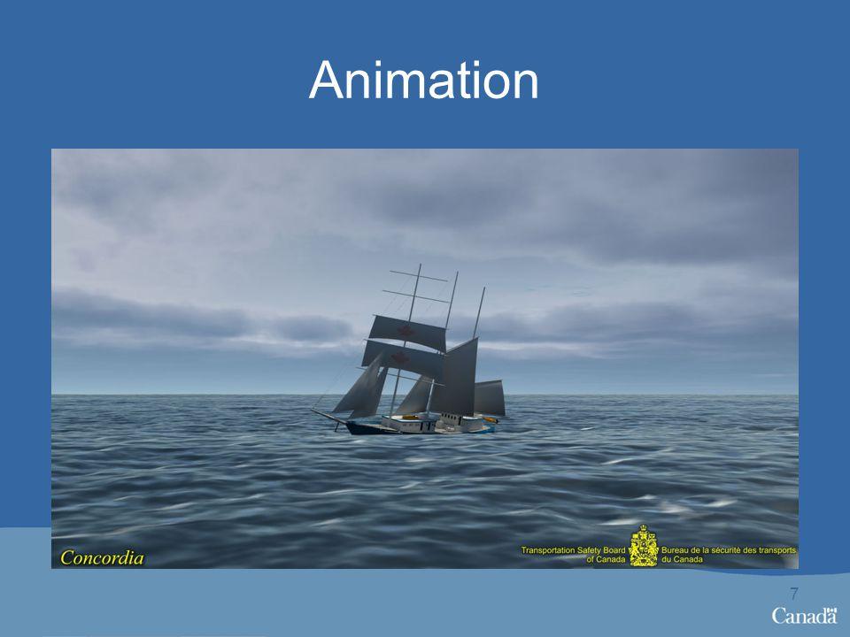 Animation 7