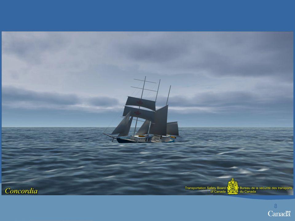Difficultés pendant l abandon du voilier Déploiement des radeaux de sauvetage Abandon du voilier alors qu il était sur le côté Incapacité de transmettre le signal de détresse Compte des personnes à bord 9