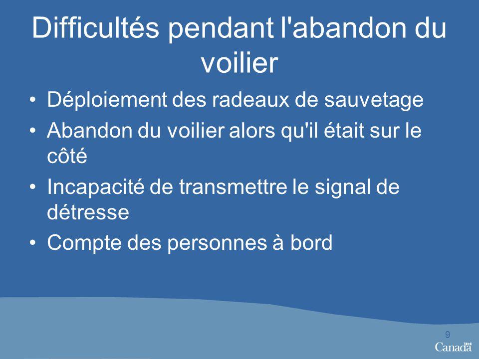 Après l abandon du voilier Radiobalise de localisation de sinistres trouvée et vérifiée Conditions difficiles à bord des radeaux : –mal de mer –vents forts et vagues pendant la nuit –eau au fond des radeaux 10