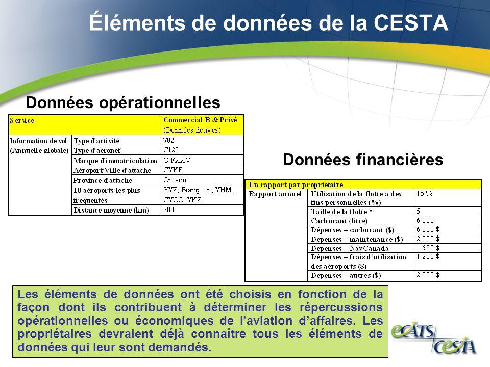 Éléments de données de la CESTA Données opérationnelles Les éléments de données ont été choisis en fonction de la façon dont ils contribuent à déterminer les répercussions opérationnelles ou économiques de laviation daffaires.