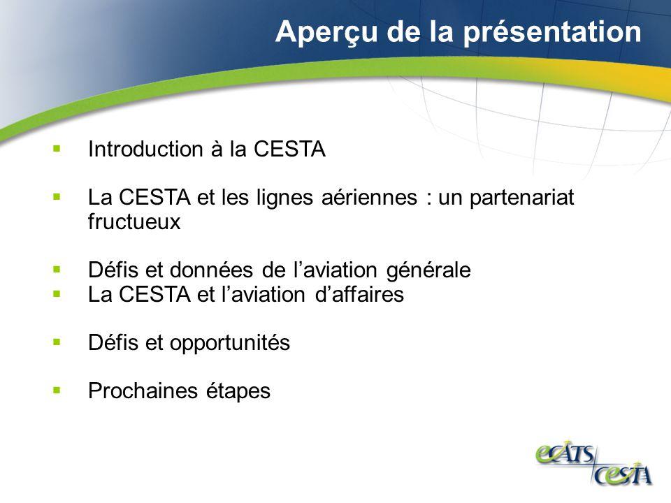 Aperçu de la présentation Introduction à la CESTA La CESTA et les lignes aériennes : un partenariat fructueux Défis et données de laviation générale La CESTA et laviation daffaires Défis et opportunités Prochaines étapes