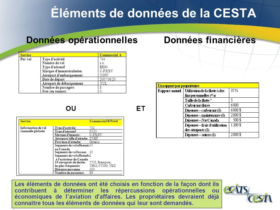 Éléments de données de la CESTA OU ET Données opérationnelles Les éléments de données ont été choisis en fonction de la façon dont ils contribuent à déterminer les répercussions opérationnelles ou économiques de laviation daffaires.