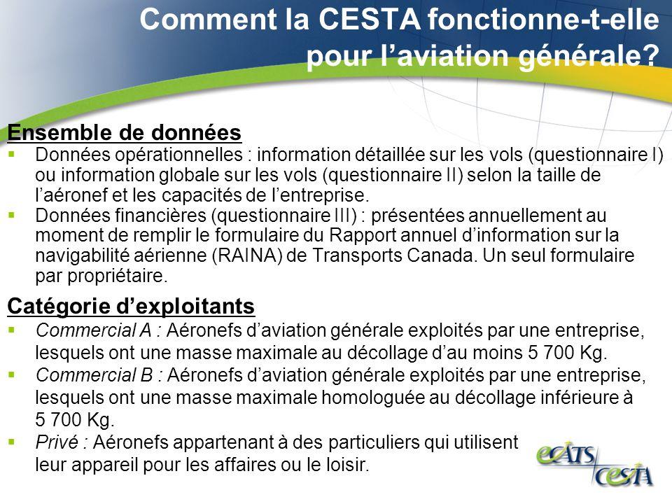 Comment la CESTA fonctionne-t-elle pour laviation générale.