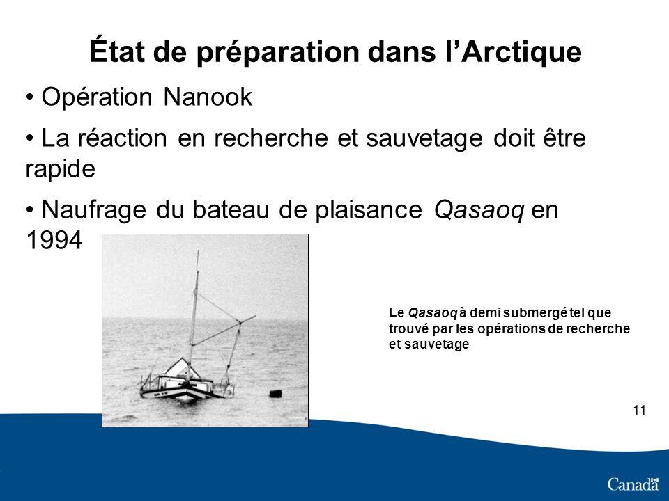 État de préparation dans lArctique Opération Nanook La réaction en recherche et sauvetage doit être rapide Naufrage du bateau de plaisance Qasaoq en 1994 Le Qasaoq à demi submergé tel que trouvé par les opérations de recherche et sauvetage 11