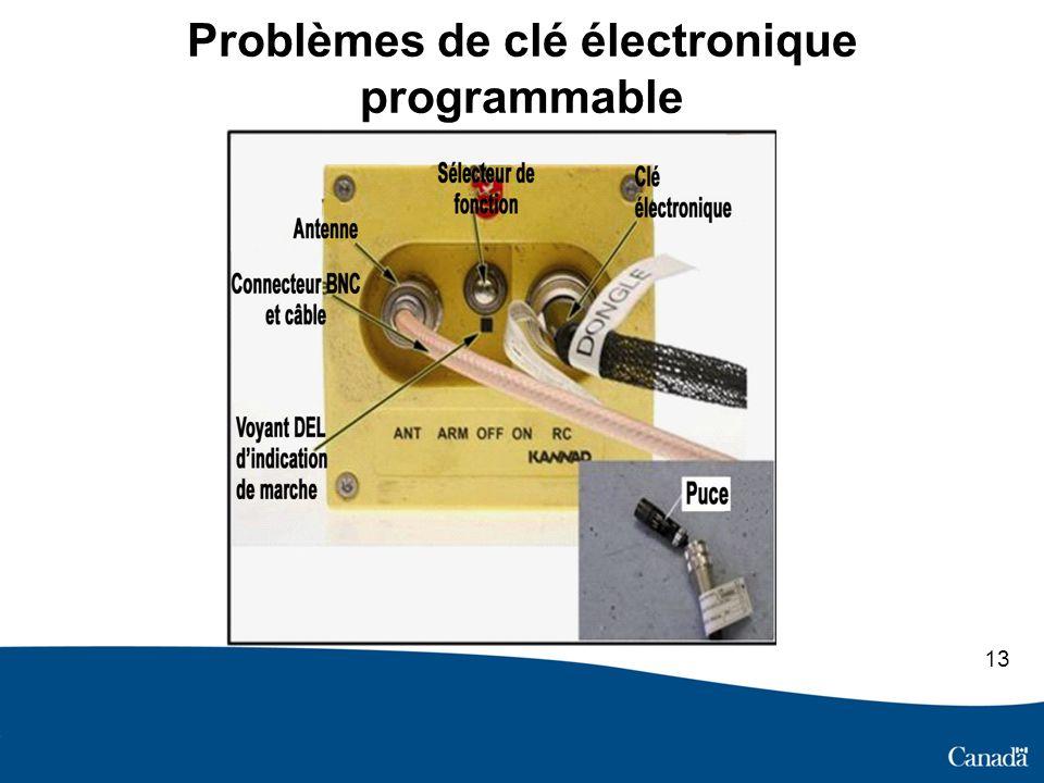 Problèmes de clé électronique programmable 13