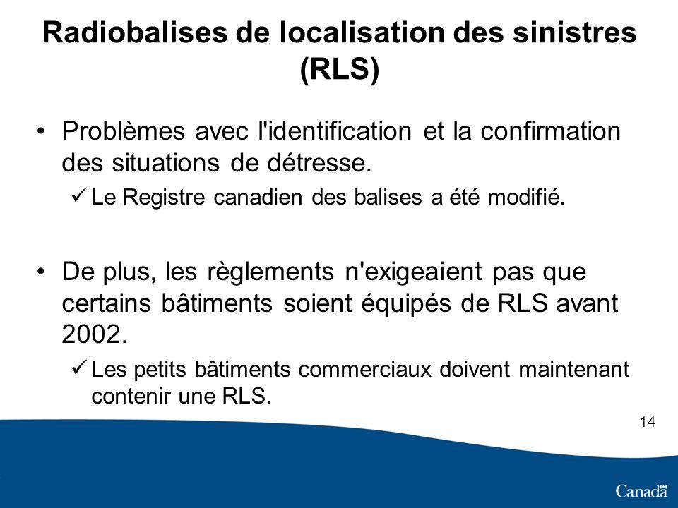 Radiobalises de localisation des sinistres (RLS) Problèmes avec l identification et la confirmation des situations de détresse.