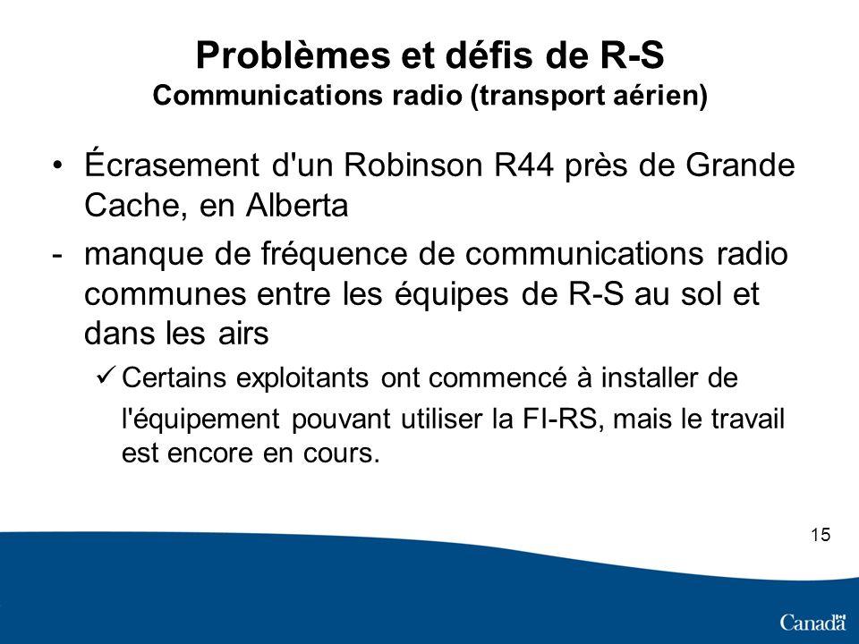 Problèmes et défis de R-S Communications radio (transport aérien) Déraillement d un train de travaux Écrasement d un Robinson R44 près de Grande Cache, en Alberta -manque de fréquence de communications radio communes entre les équipes de R-S au sol et dans les airs Certains exploitants ont commencé à installer de l équipement pouvant utiliser la FI-RS, mais le travail est encore en cours.