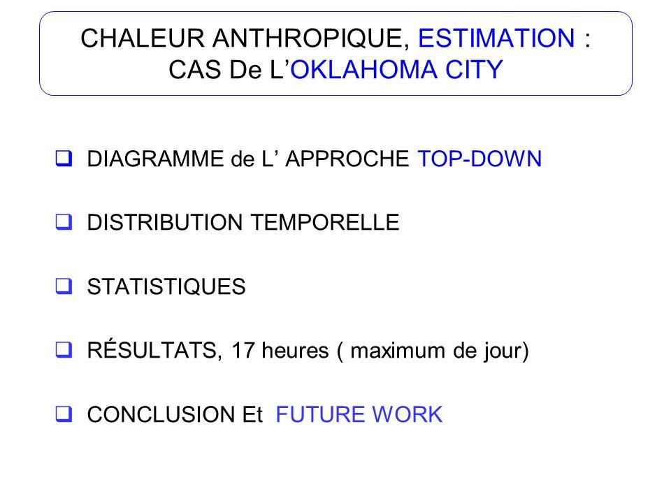CHALEUR ANTHROPIQUE, ESTIMATION : CAS De LOKLAHOMA CITY DIAGRAMME de L APPROCHE TOP-DOWN DISTRIBUTION TEMPORELLE STATISTIQUES RÉSULTATS, 17 heures ( maximum de jour) CONCLUSION Et FUTURE WORK