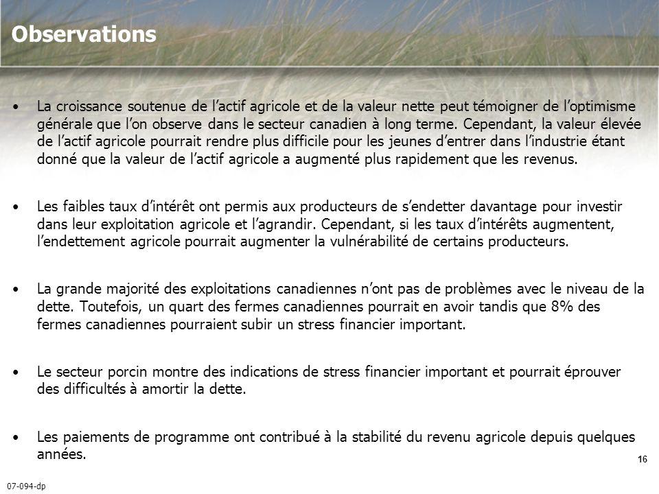 07-094-dp 16 Observations La croissance soutenue de lactif agricole et de la valeur nette peut témoigner de loptimisme générale que lon observe dans le secteur canadien à long terme.