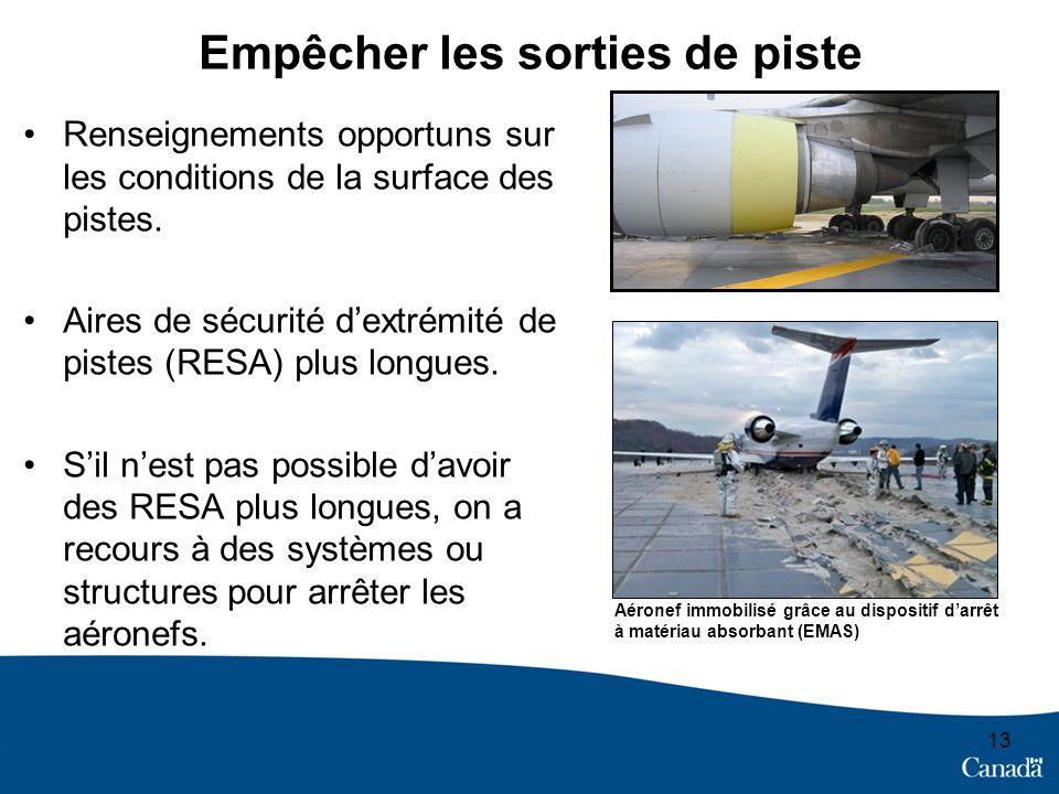 13 Aéronef immobilisé grâce au dispositif darrêt à matériau absorbant (EMAS) Empêcher les sorties de piste Renseignements opportuns sur les conditions de la surface des pistes.