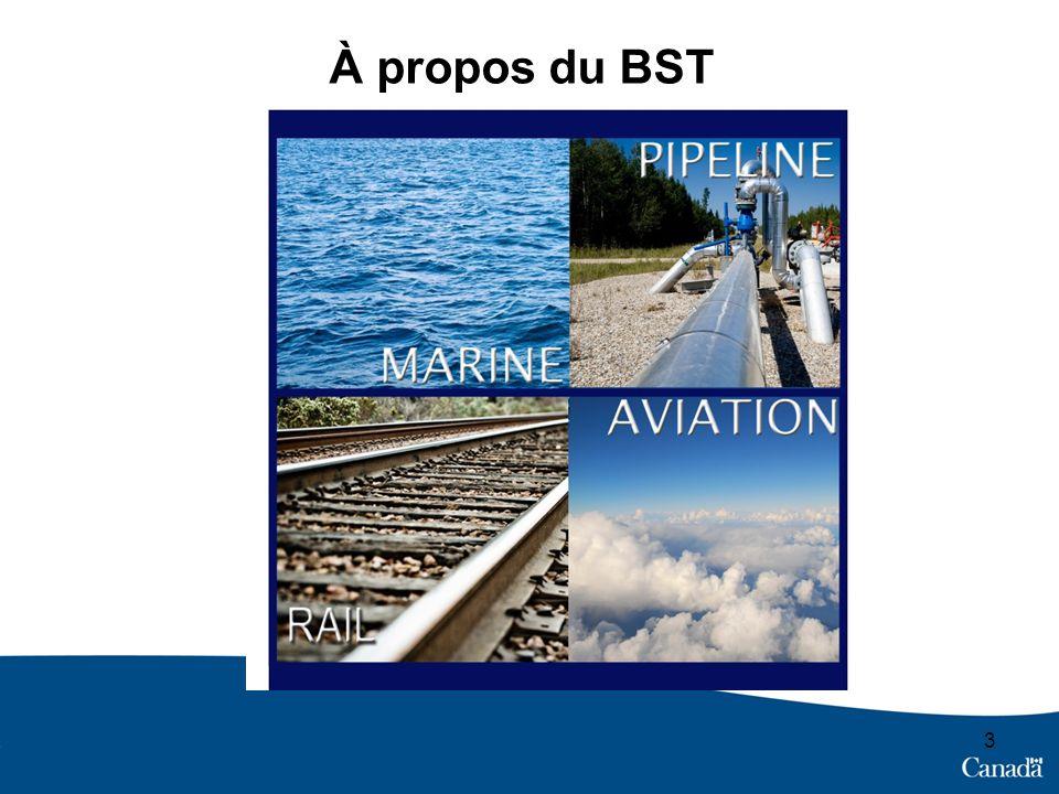 À propos du BST 3