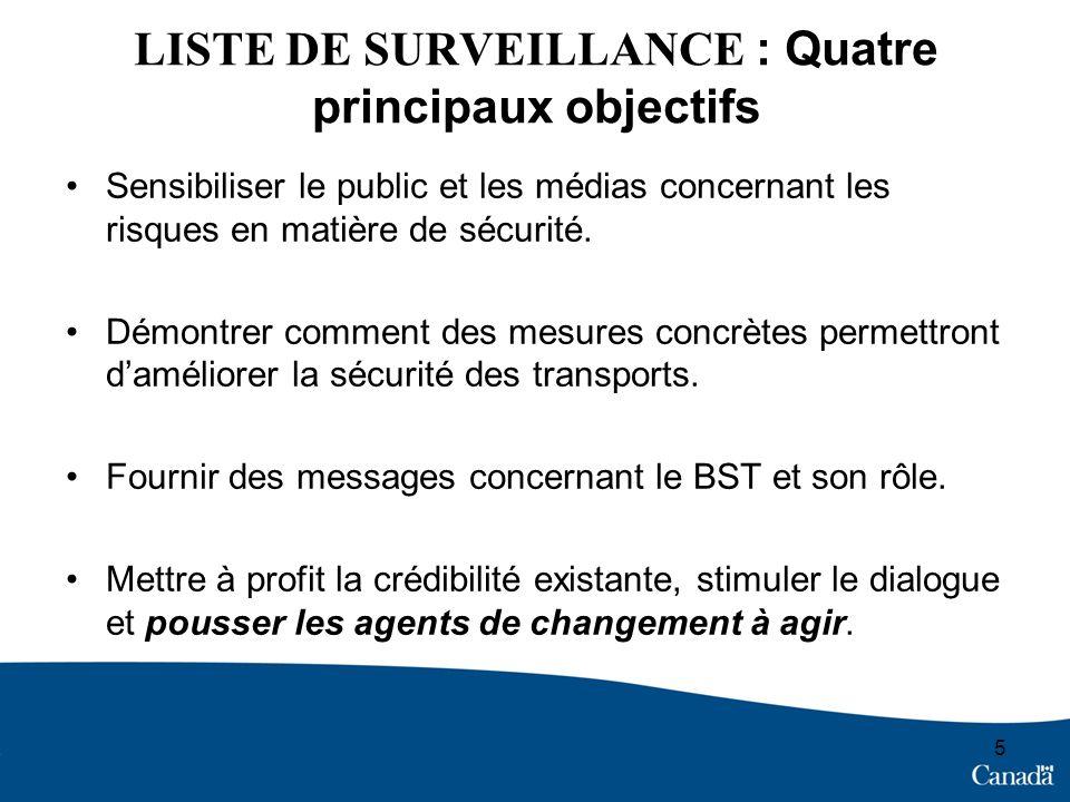 LISTE DE SURVEILLANCE : Quatre principaux objectifs Sensibiliser le public et les médias concernant les risques en matière de sécurité.
