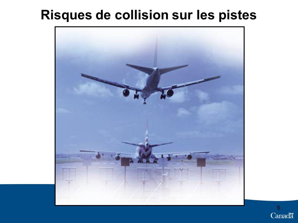 9 Risques de collision sur les pistes