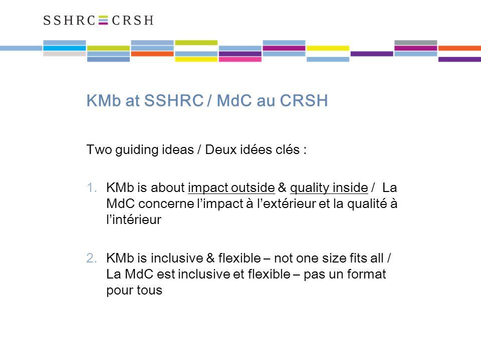 KMb at SSHRC / MdC au CRSH Two guiding ideas / Deux idées clés : 1.KMb is about impact outside & quality inside / La MdC concerne limpact à lextérieur et la qualité à lintérieur 2.KMb is inclusive & flexible – not one size fits all / La MdC est inclusive et flexible – pas un format pour tous