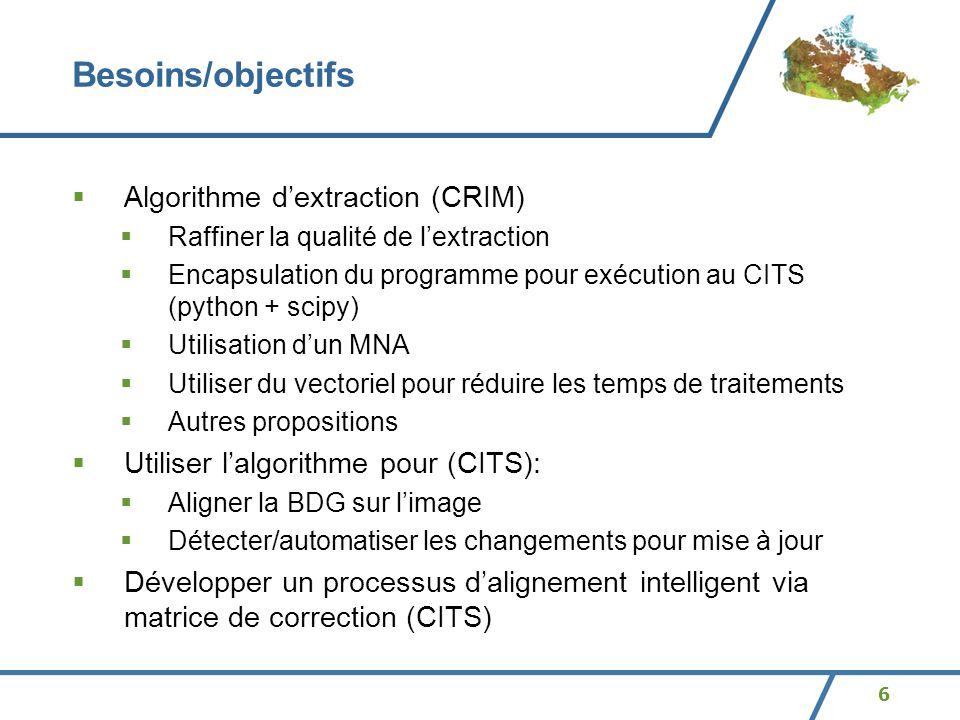 6 Besoins/objectifs Algorithme dextraction (CRIM) Raffiner la qualité de lextraction Encapsulation du programme pour exécution au CITS (python + scipy) Utilisation dun MNA Utiliser du vectoriel pour réduire les temps de traitements Autres propositions Utiliser lalgorithme pour (CITS): Aligner la BDG sur limage Détecter/automatiser les changements pour mise à jour Développer un processus dalignement intelligent via matrice de correction (CITS)