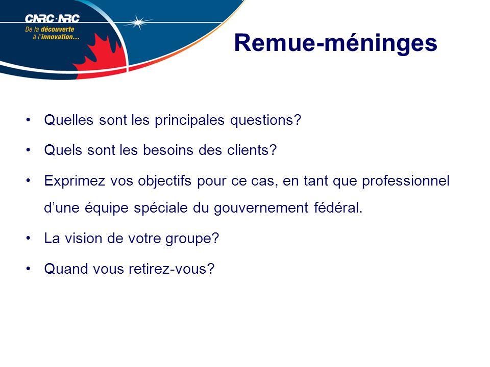 Questions communes dont il faut traiter Les questions principales concernaient-elles toujours la PI.