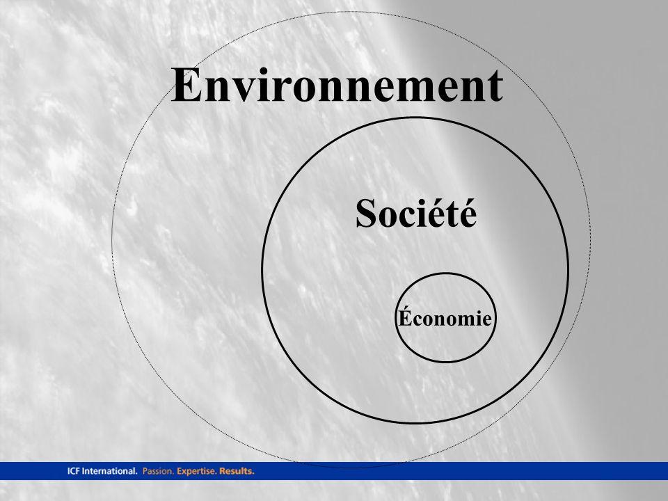 Économie Société Environnement