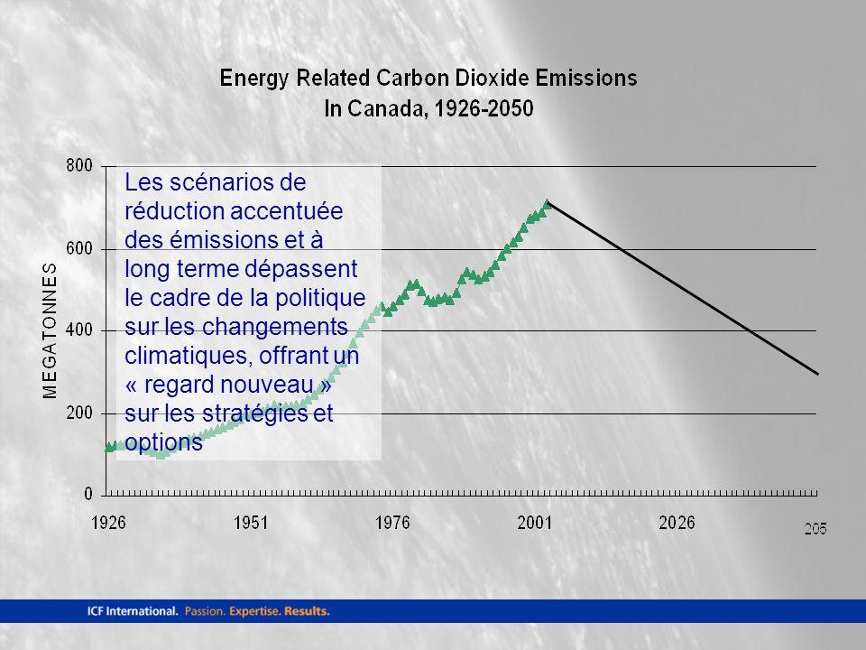 Les scénarios de réduction accentuée des émissions et à long terme dépassent le cadre de la politique sur les changements climatiques, offrant un « regard nouveau » sur les stratégies et options