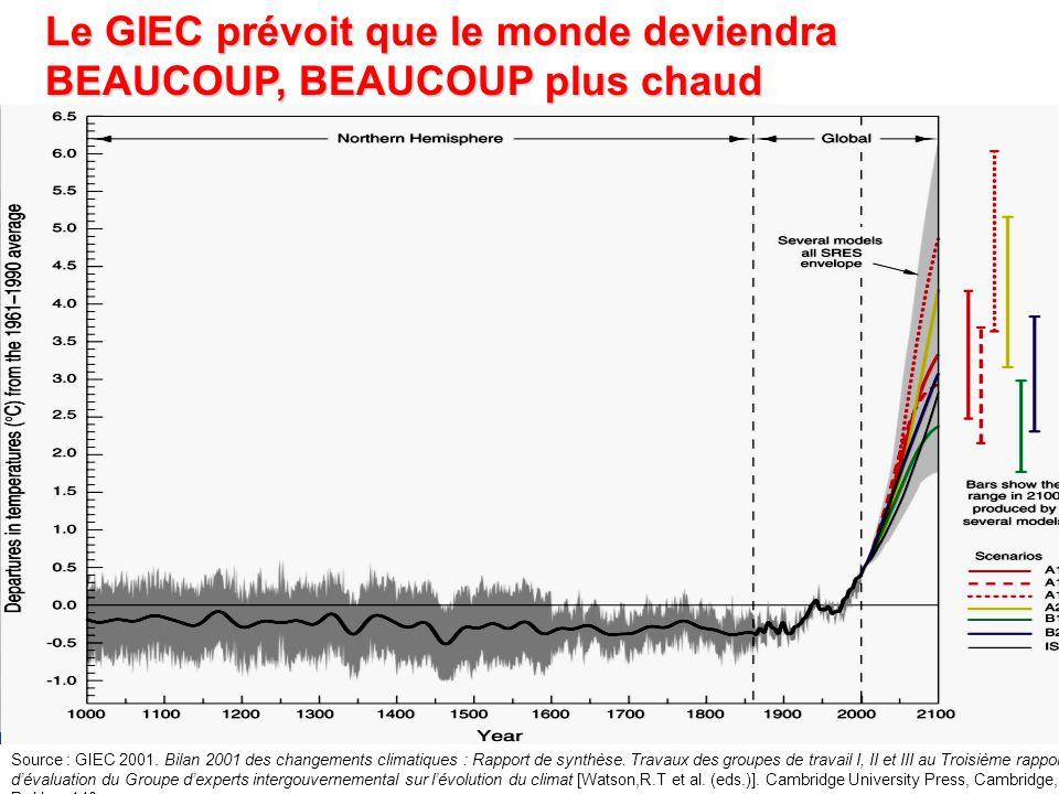 Le GIEC prévoit que le monde deviendra Le GIEC prévoit que le monde deviendra BEAUCOUP, BEAUCOUP plus chaud BEAUCOUP, BEAUCOUP plus chaud Source : GIEC 2001.
