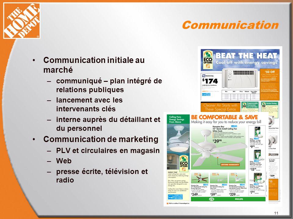 11 Communication Communication initiale au marché –communiqué – plan intégré de relations publiques –lancement avec les intervenants clés –interne auprès du détaillant et du personnel Communication de marketing –PLV et circulaires en magasin –Web –presse écrite, télévision et radio
