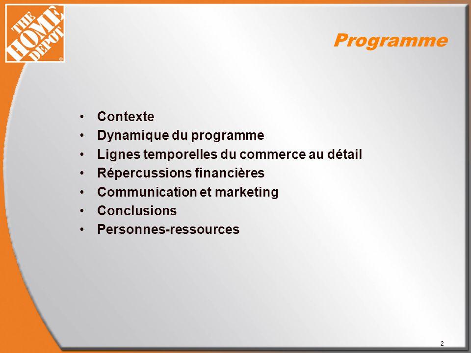 2 Programme Contexte Dynamique du programme Lignes temporelles du commerce au détail Répercussions financières Communication et marketing Conclusions Personnes-ressources
