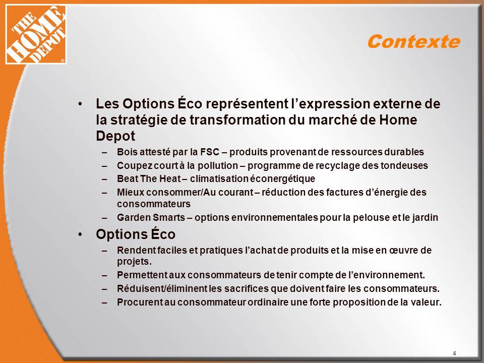 5 Dynamique du programme La simplicité est de mise pour les consommateurs et les détaillants.