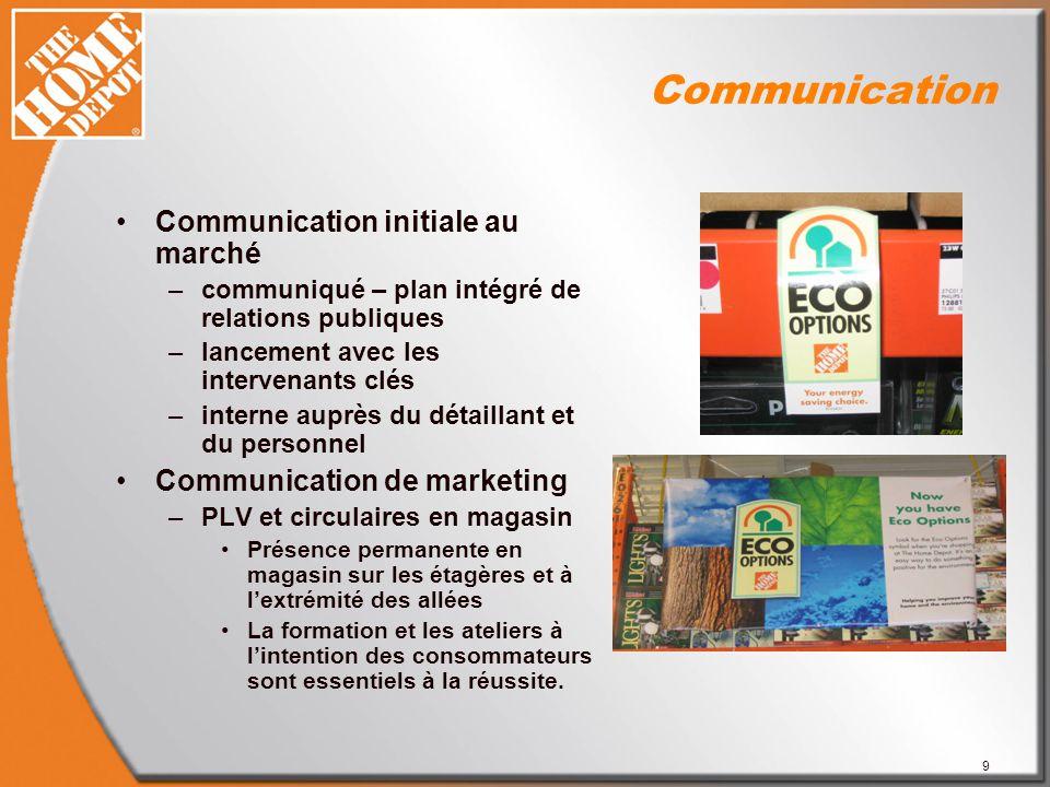 10 Communication Communication initiale au marché –communiqué – plan intégré de relations publiques –lancement avec les intervenants clés –interne auprès du détaillant et du personnel Communication de marketing –PLV et circulaires en magasin –Web et liens avec dautres organismes environnementaux