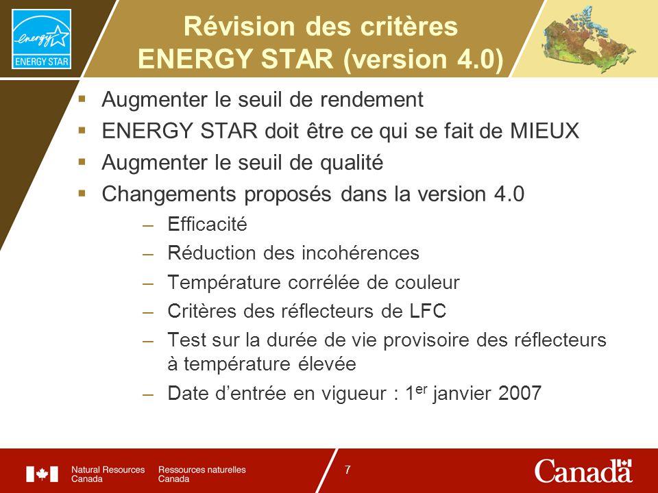7 Révision des critères ENERGY STAR (version 4.0) Augmenter le seuil de rendement ENERGY STAR doit être ce qui se fait de MIEUX Augmenter le seuil de qualité Changements proposés dans la version 4.0 –Efficacité –Réduction des incohérences –Température corrélée de couleur –Critères des réflecteurs de LFC –Test sur la durée de vie provisoire des réflecteurs à température élevée –Date dentrée en vigueur : 1 er janvier 2007
