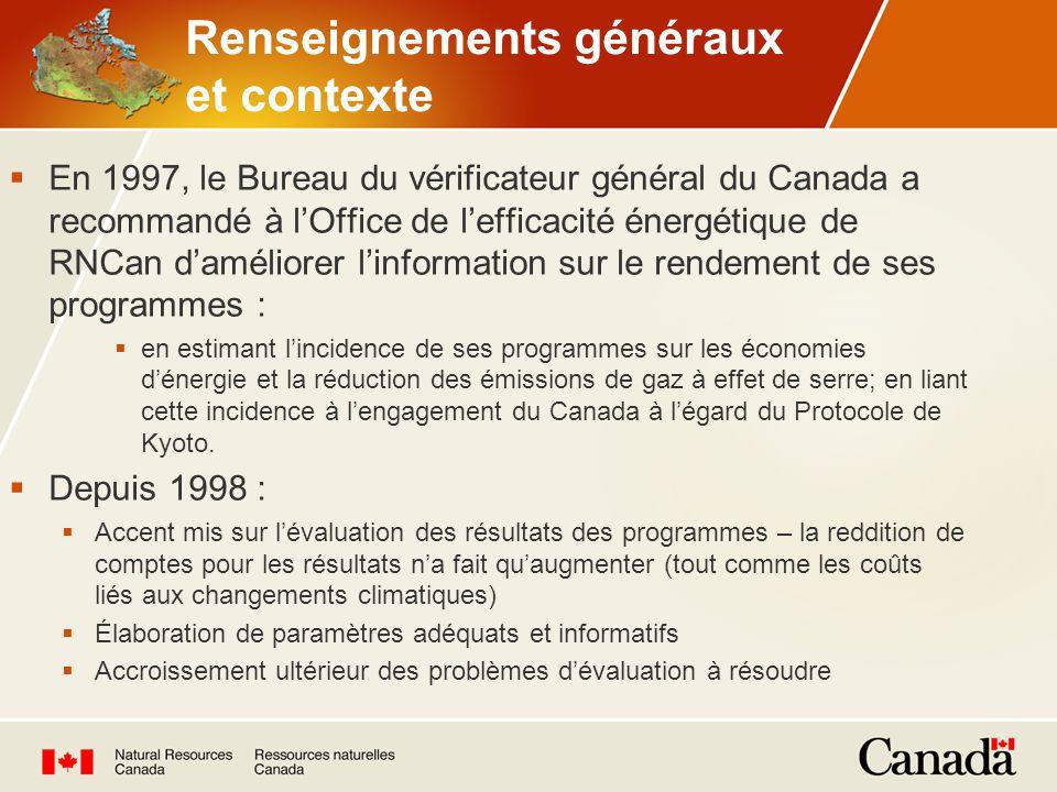Renseignements généraux et contexte En 1997, le Bureau du vérificateur général du Canada a recommandé à lOffice de lefficacité énergétique de RNCan daméliorer linformation sur le rendement de ses programmes : en estimant lincidence de ses programmes sur les économies dénergie et la réduction des émissions de gaz à effet de serre; en liant cette incidence à lengagement du Canada à légard du Protocole de Kyoto.