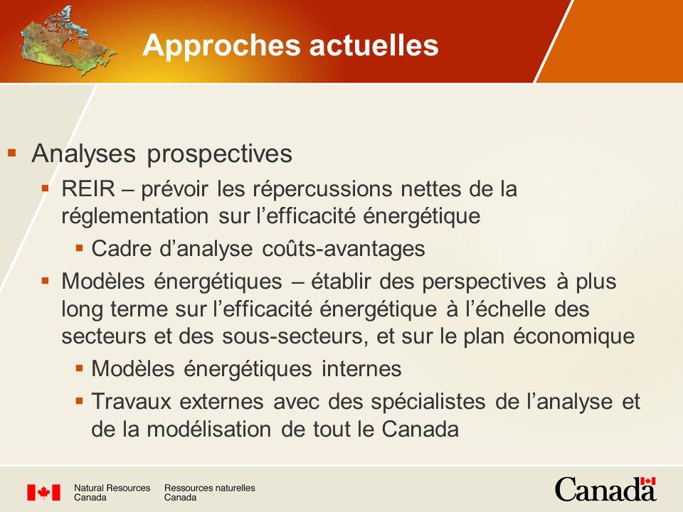 Approches actuelles Analyses prospectives REIR – prévoir les répercussions nettes de la réglementation sur lefficacité énergétique Cadre danalyse coûts-avantages Modèles énergétiques – établir des perspectives à plus long terme sur lefficacité énergétique à léchelle des secteurs et des sous-secteurs, et sur le plan économique Modèles énergétiques internes Travaux externes avec des spécialistes de lanalyse et de la modélisation de tout le Canada