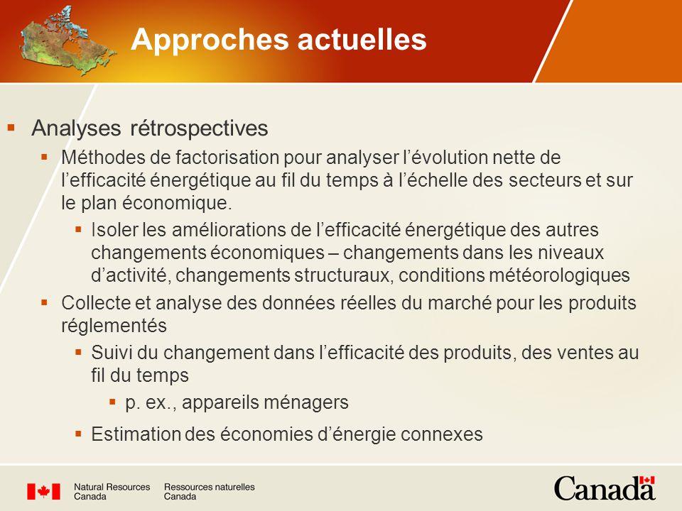 Approches actuelles Analyses rétrospectives Méthodes de factorisation pour analyser lévolution nette de lefficacité énergétique au fil du temps à léchelle des secteurs et sur le plan économique.