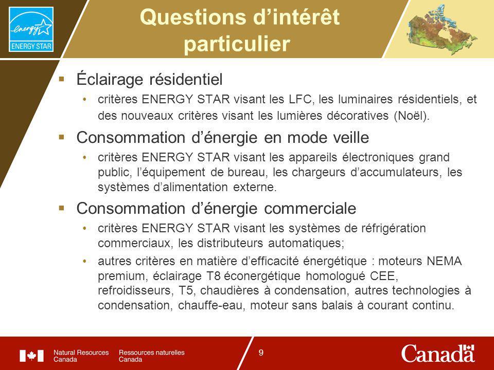 9 Questions dintérêt particulier Éclairage résidentiel critères ENERGY STAR visant les LFC, les luminaires résidentiels, et des nouveaux critères visant les lumières décoratives (Noël).