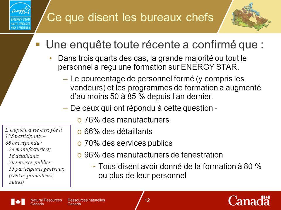 12 Ce que disent les bureaux chefs Une enquête toute récente a confirmé que : Dans trois quarts des cas, la grande majorité ou tout le personnel a reçu une formation sur ENERGY STAR.
