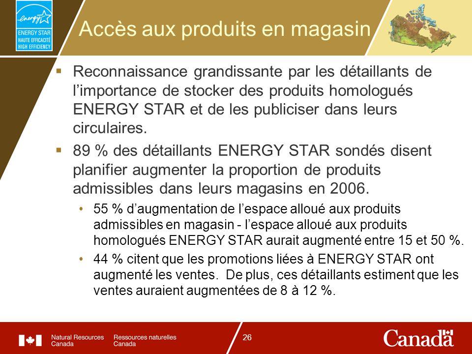 26 Accès aux produits en magasin Reconnaissance grandissante par les détaillants de limportance de stocker des produits homologués ENERGY STAR et de les publiciser dans leurs circulaires.