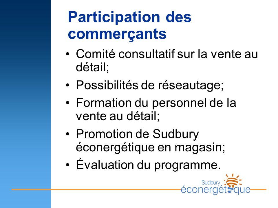 Participation des commerçants Comité consultatif sur la vente au détail; Possibilités de réseautage; Formation du personnel de la vente au détail; Promotion de Sudbury éconergétique en magasin; Évaluation du programme.