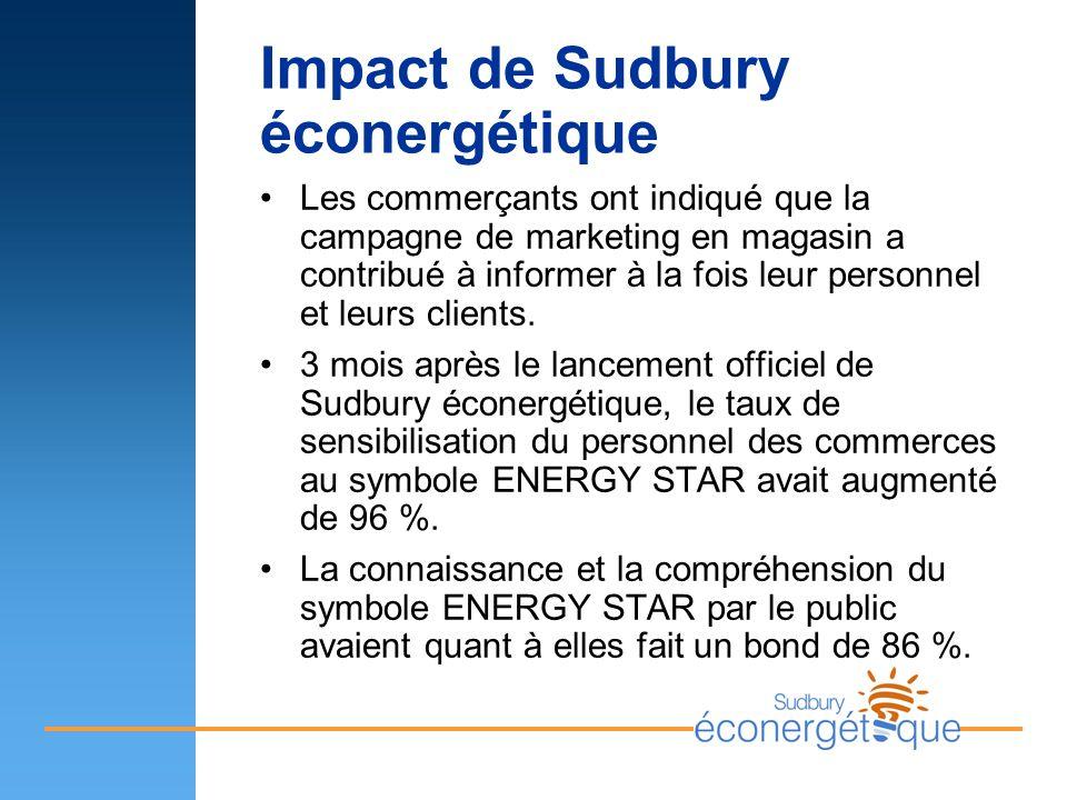 Impact de Sudbury éconergétique Les commerçants ont indiqué que la campagne de marketing en magasin a contribué à informer à la fois leur personnel et