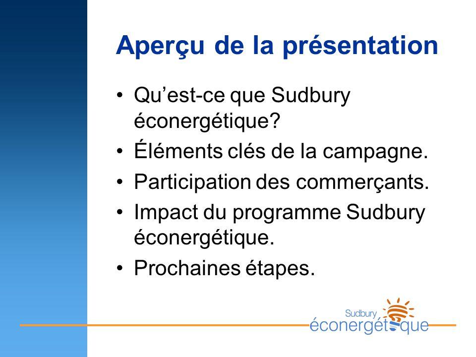 Aperçu de la présentation Quest-ce que Sudbury éconergétique? Éléments clés de la campagne. Participation des commerçants. Impact du programme Sudbury