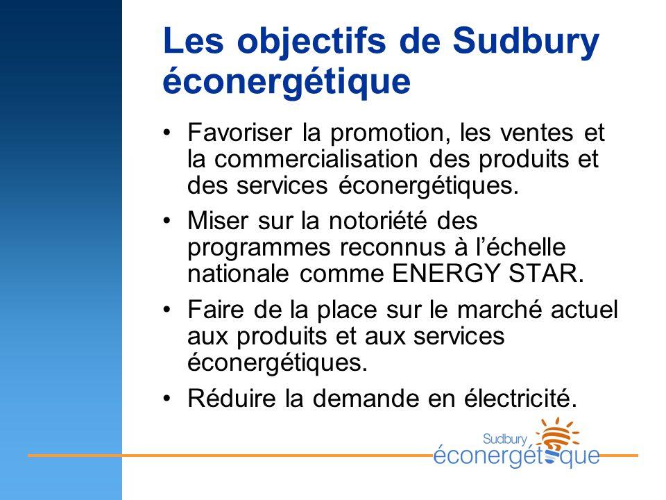 Les objectifs de Sudbury éconergétique Favoriser la promotion, les ventes et la commercialisation des produits et des services éconergétiques. Miser s