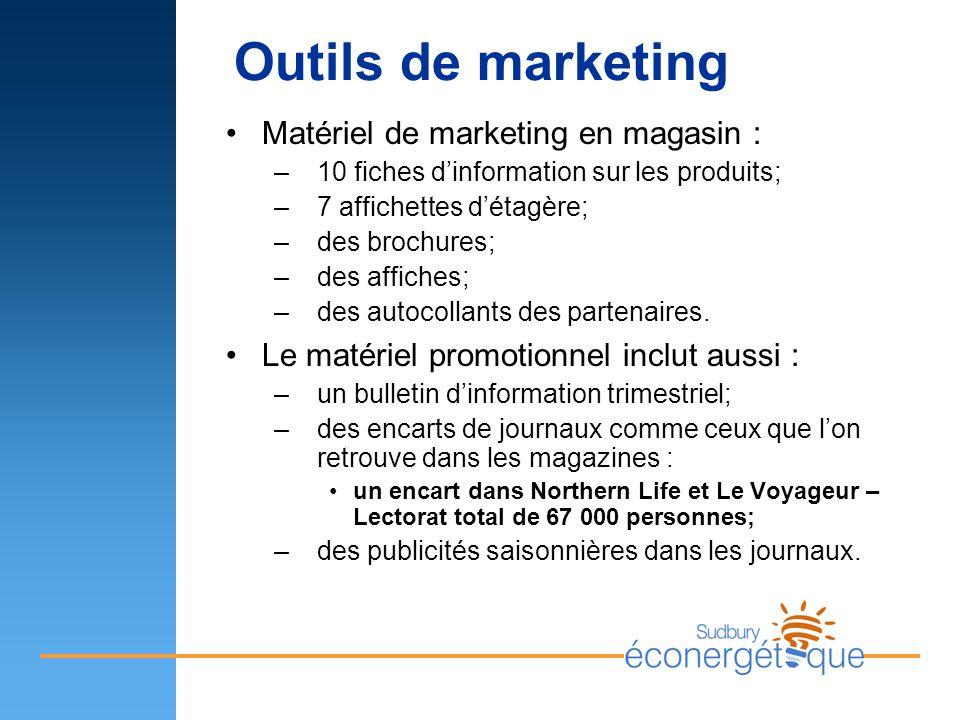 Outils de marketing Matériel de marketing en magasin : –10 fiches dinformation sur les produits; –7 affichettes détagère; –des brochures; –des affiches; –des autocollants des partenaires.