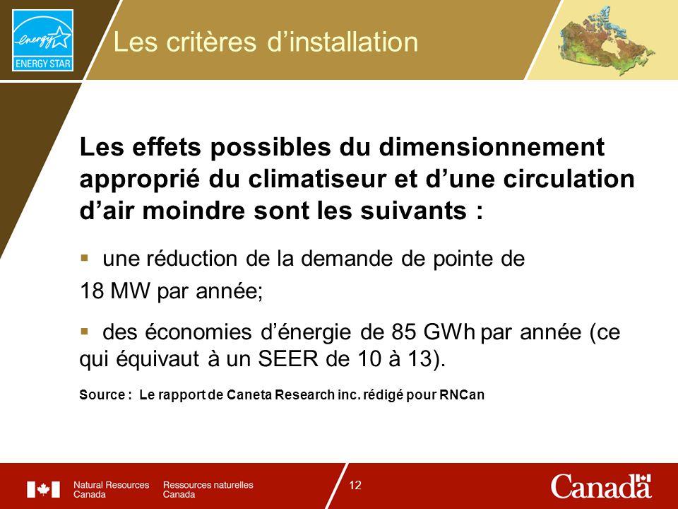 12 Les critères dinstallation Les effets possibles du dimensionnement approprié du climatiseur et dune circulation dair moindre sont les suivants : un