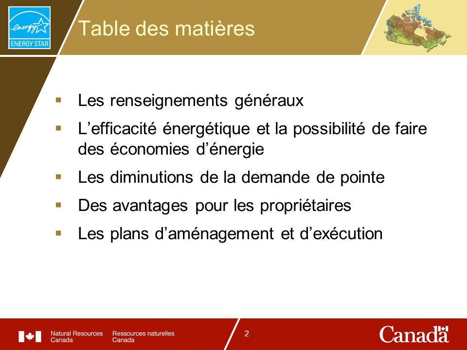 2 Table des matières Les renseignements généraux Lefficacité énergétique et la possibilité de faire des économies dénergie Les diminutions de la deman