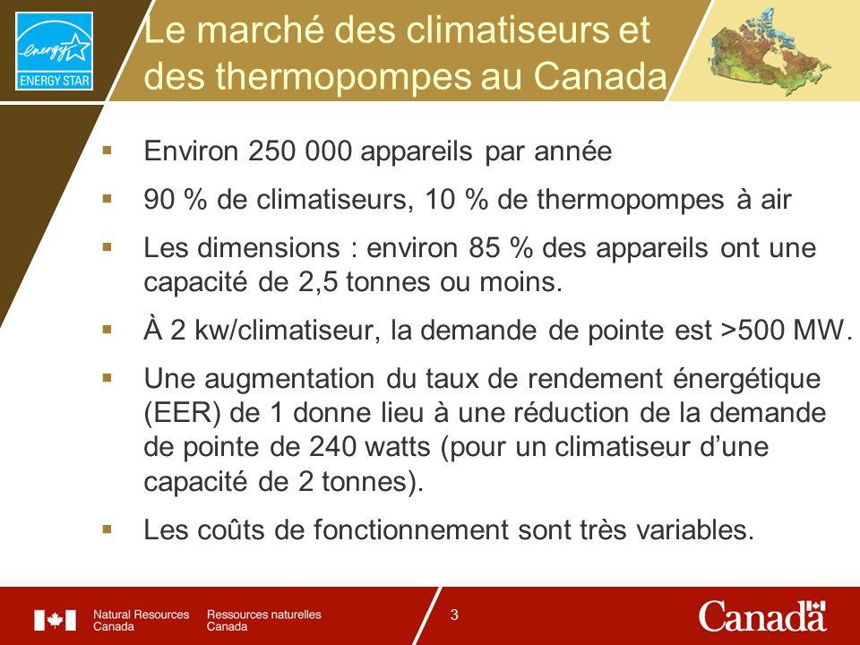 4 Lefficacité des appareils Le 1 er avril 2006 SEER de 14, EER de 11,5 et cœfficient de performance saisonnier en période de chauffe (HSPF) de 7,1, région V (partagé) Le 1 er janvier 2009 SEER de 14,5, EER de 12 et HSPF de 7,1, région V (partagé) (Règlement sur lefficacité énergétique de 2006 – SEER de 13, HSPF de 6,7, région V )