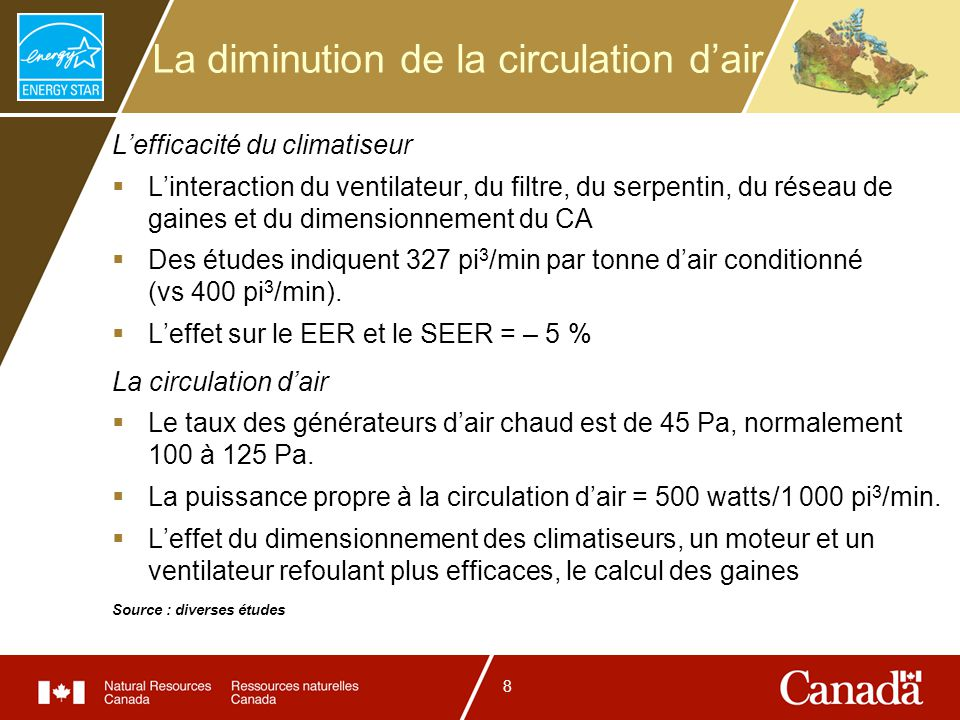 8 La diminution de la circulation dair Lefficacité du climatiseur Linteraction du ventilateur, du filtre, du serpentin, du réseau de gaines et du dime