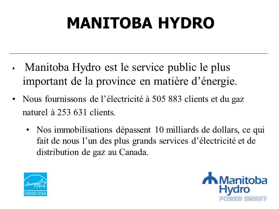 Manitoba Hydro est le service public le plus important de la province en matière dénergie. Nous fournissons de lélectricité à 505 883 clients et du ga