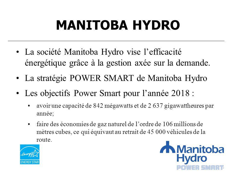 La société Manitoba Hydro vise lefficacité énergétique grâce à la gestion axée sur la demande. La stratégie POWER SMART de Manitoba Hydro Les objectif